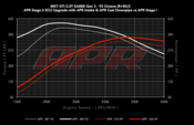 VW Performance Downpipe Kit - APR DPK0027